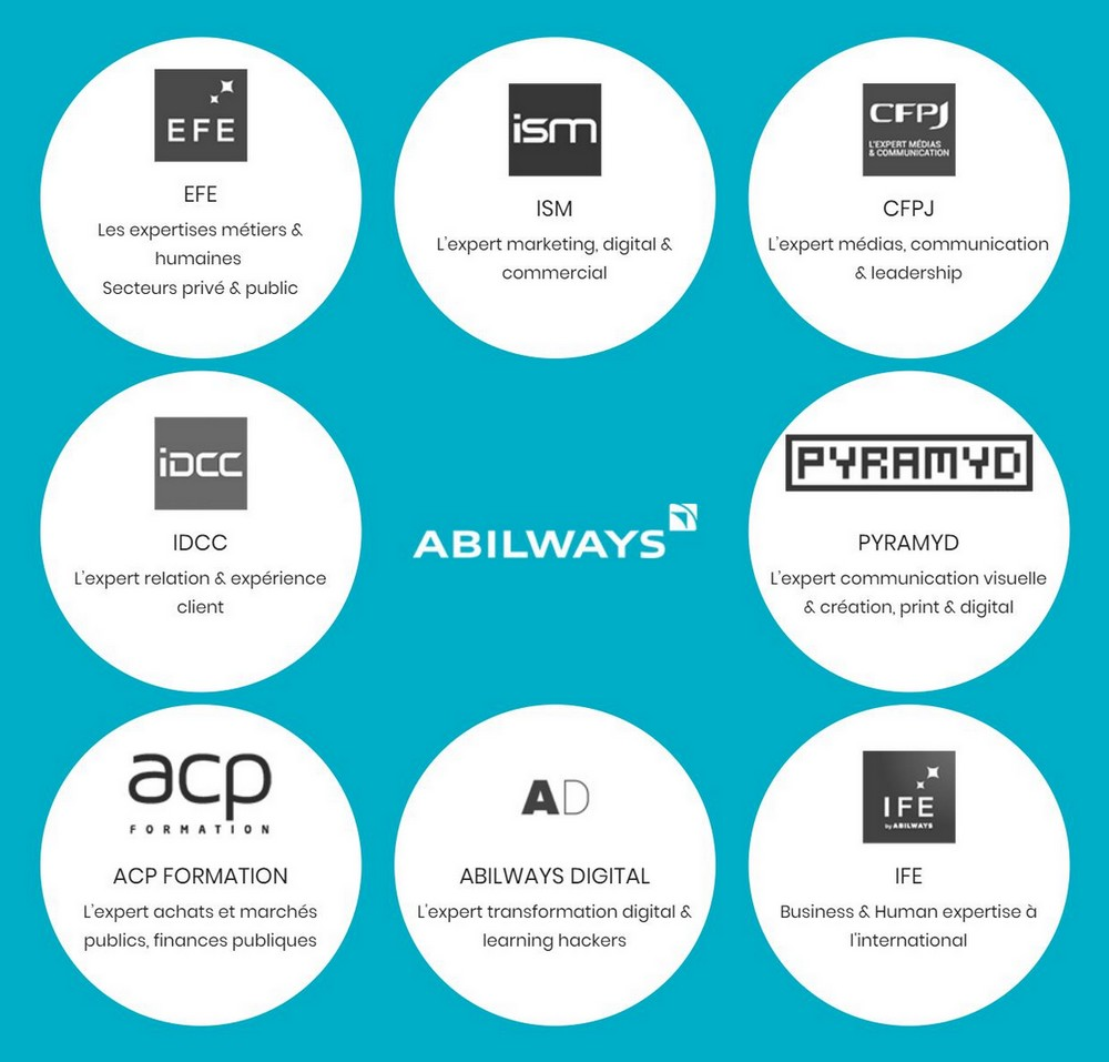ABILWAYS GROUP
